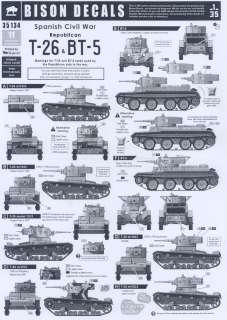 Decals 1/35 T 26 & BT 5 REPUBLICAN TANKS in the Spanish Civil War