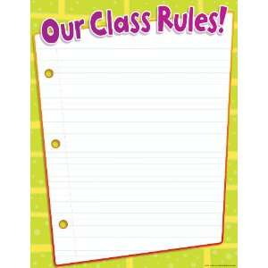 Scholastic TF2507 Class Rules Chart: Teachers Friend