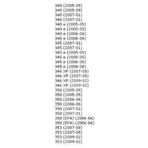 Zama Carburetor for Husqvarna 340 345 346XP 350 353 Chainsaw 503283210